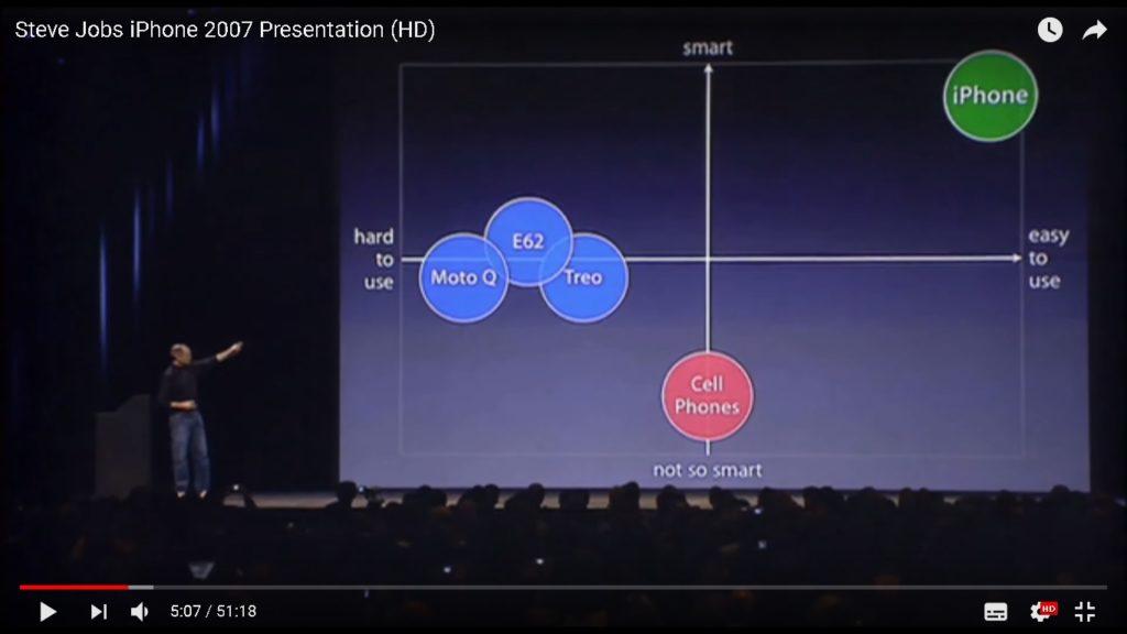 Steve Jobs crea un nuovo posizionamento nella mente dei clienti